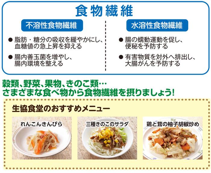 shokumotsu02.jpg