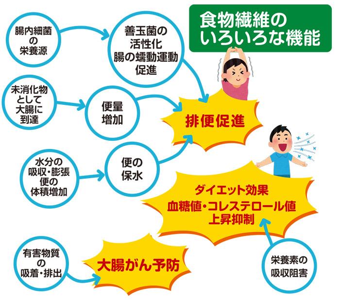 shokumotsu03.jpg