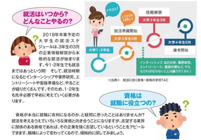 higashi-to-nishi-to11-syuukatu-navi22.jpg