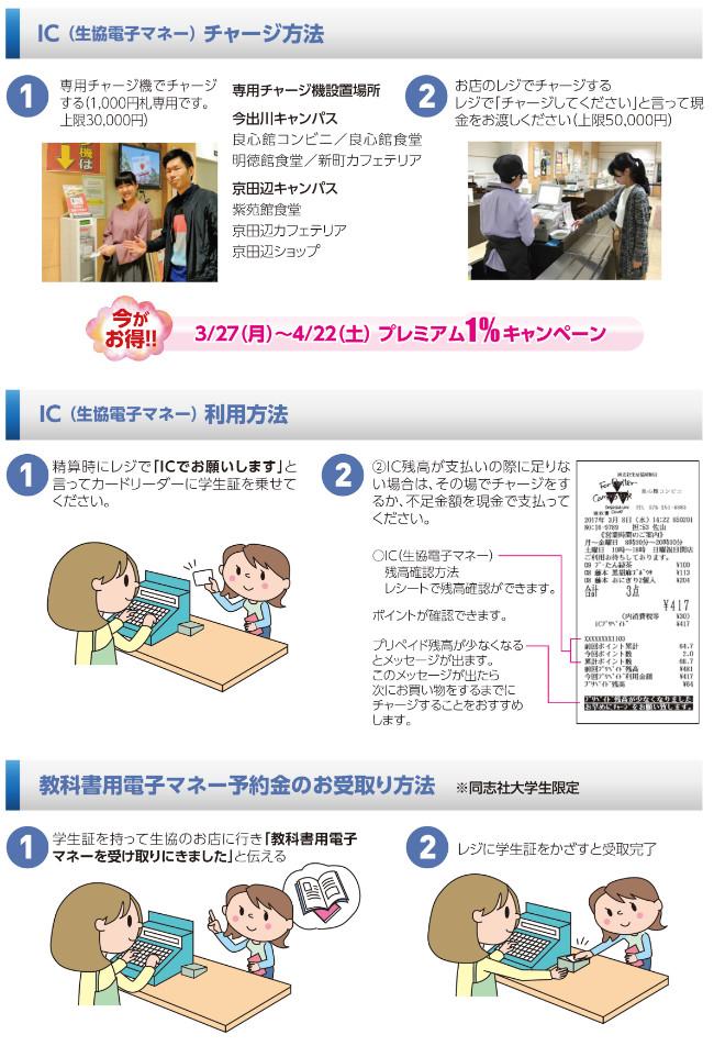 ICcard2.jpg